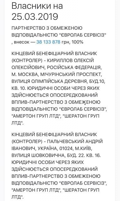 zel-rus-eurolab1